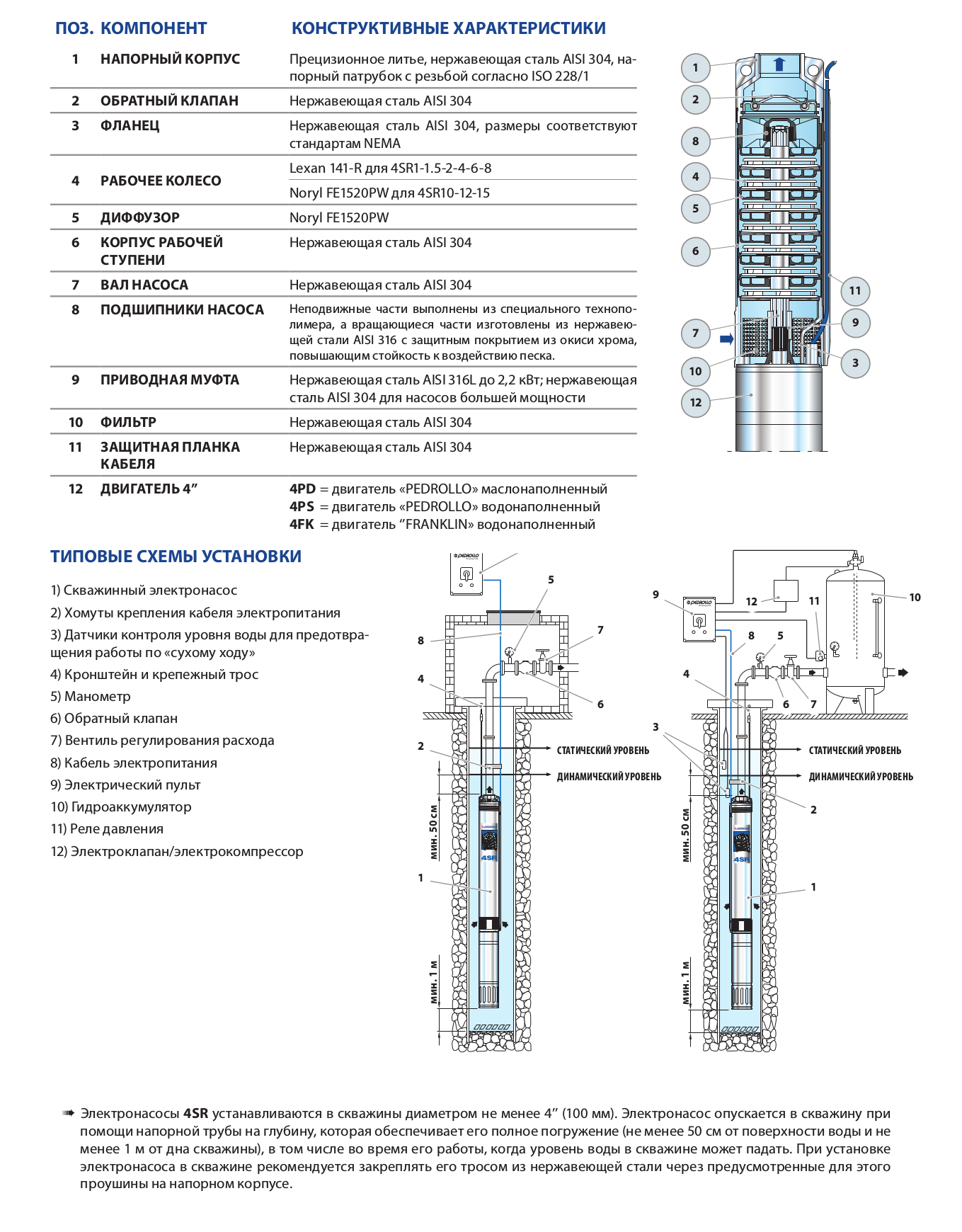 Скважинный глубинный насос Pedrollo 4SR6/42-P 5.5 кВт до 276 м
